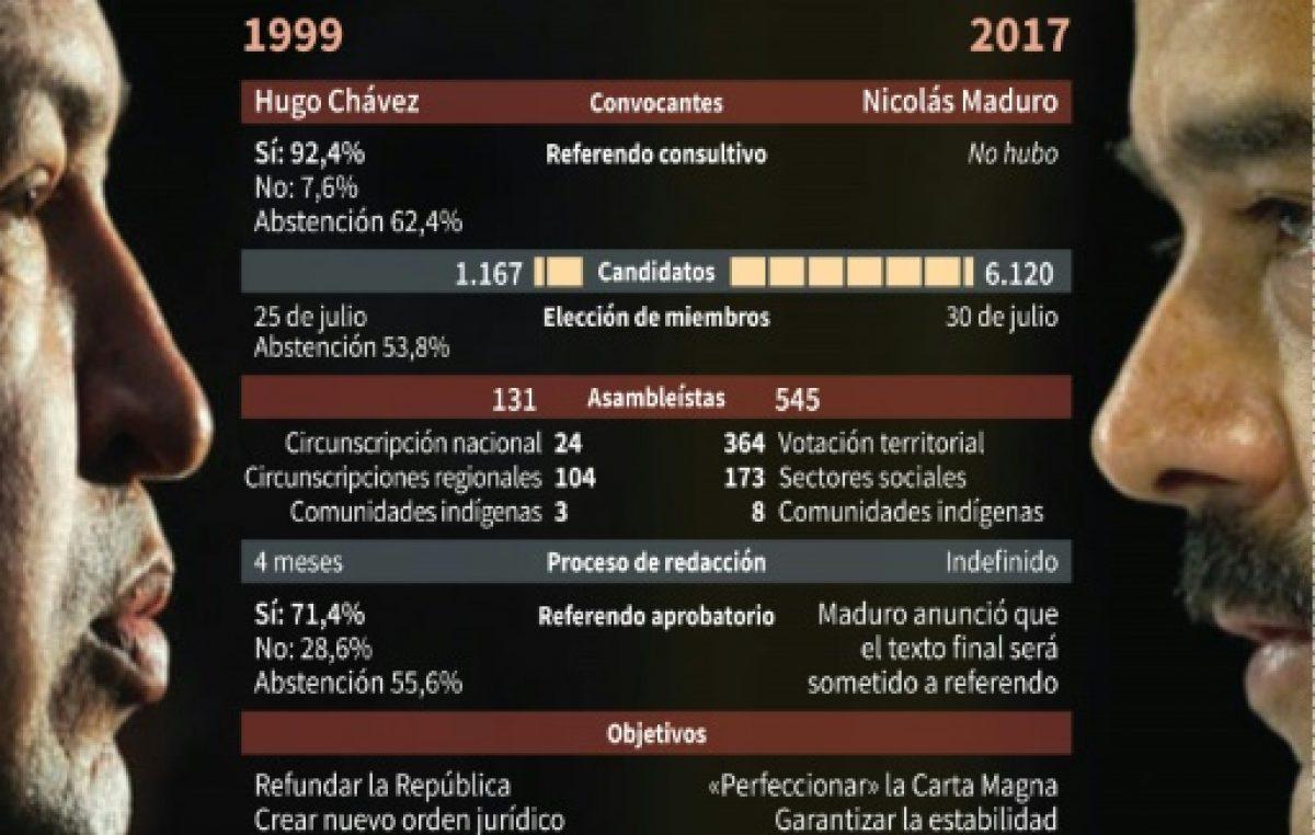 Galería: La oposición desafía a Maduro y llama a las calles en la votación del domingo